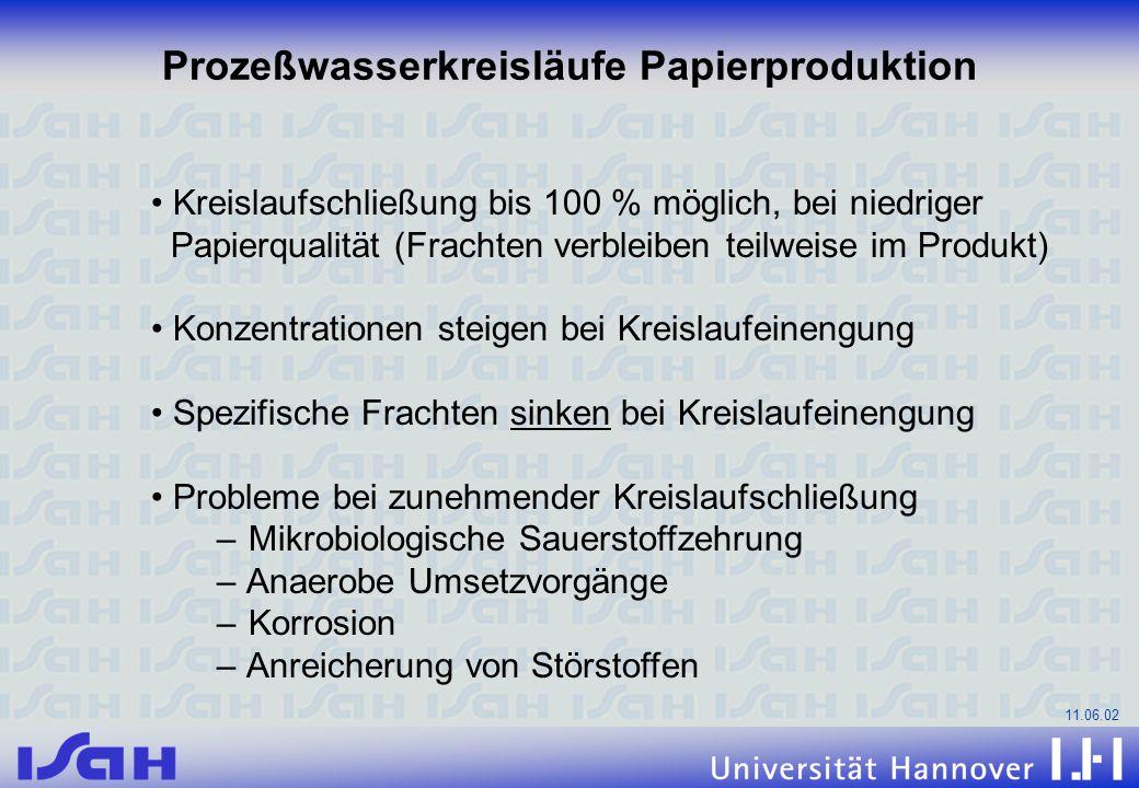 Prozeßwasserkreisläufe Papierproduktion
