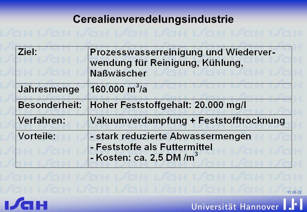 Cerealienveredelungsindustrie