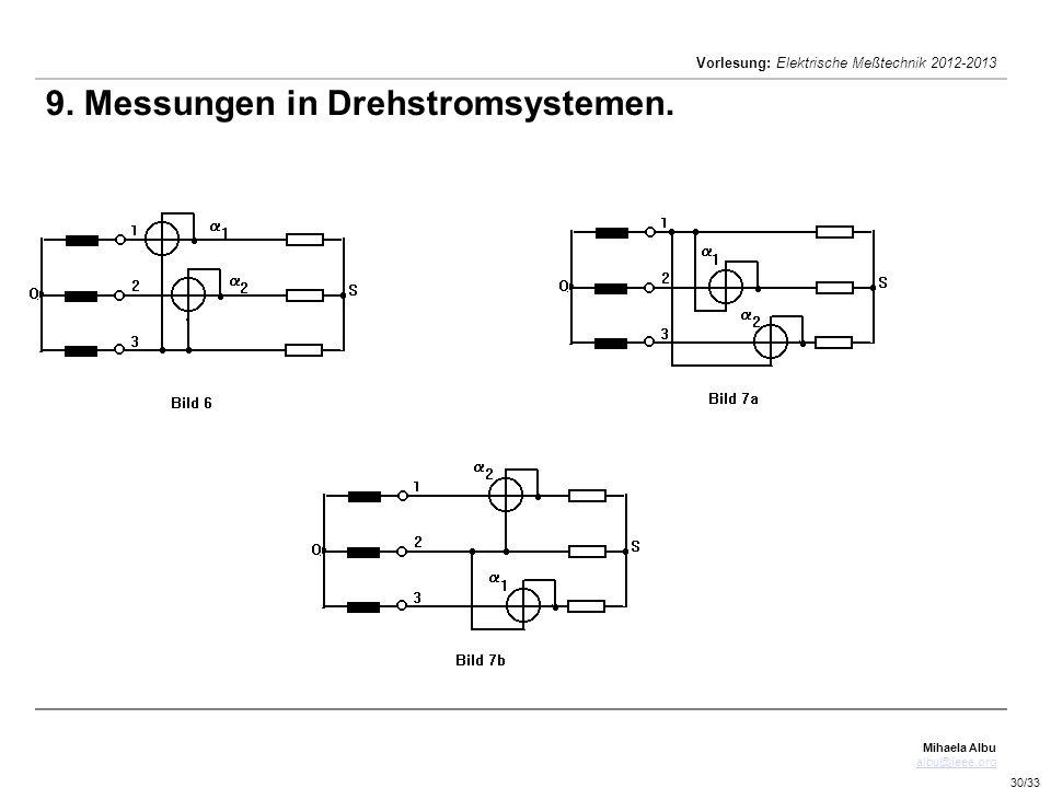 9. Messungen in Drehstromsystemen.