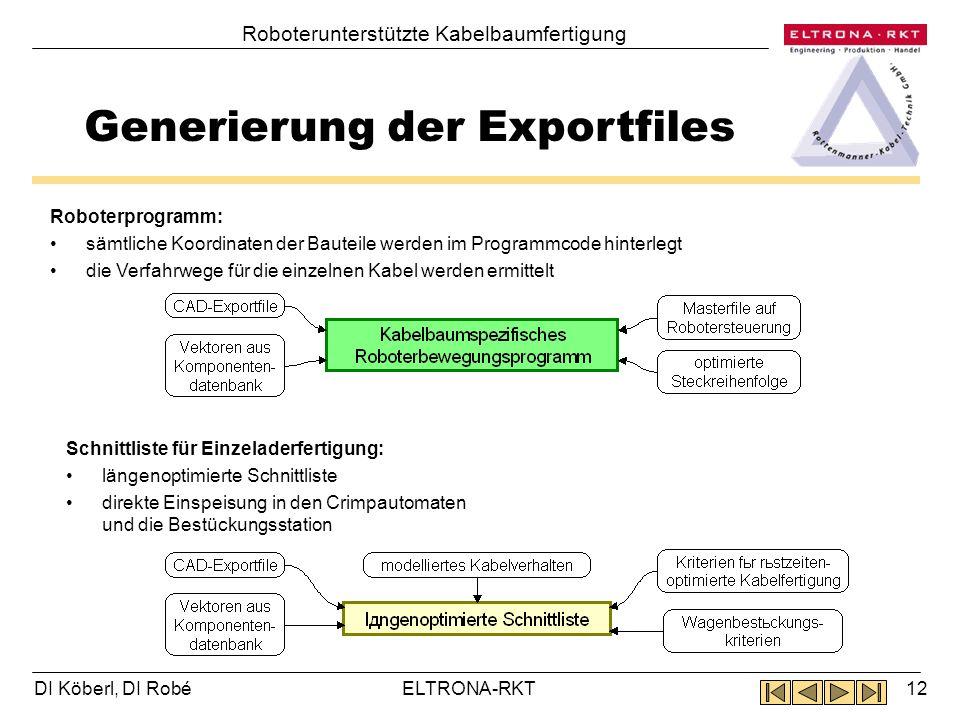 Generierung der Exportfiles