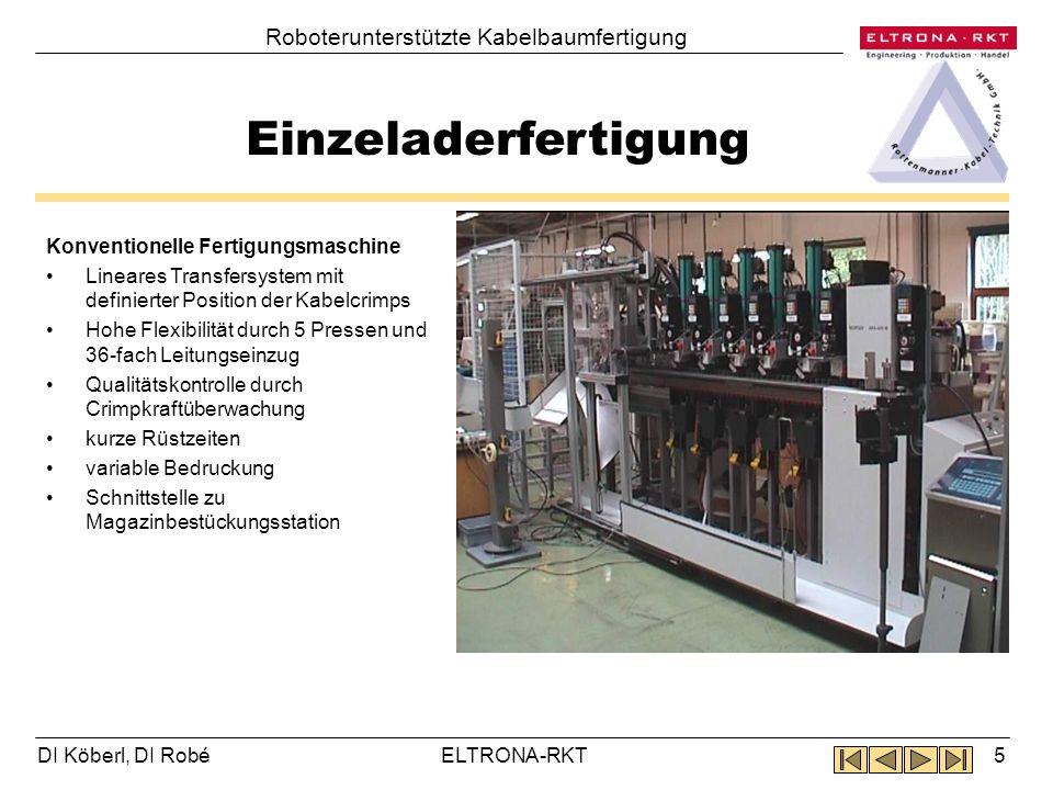 Einzeladerfertigung Roboterunterstützte Kabelbaumfertigung