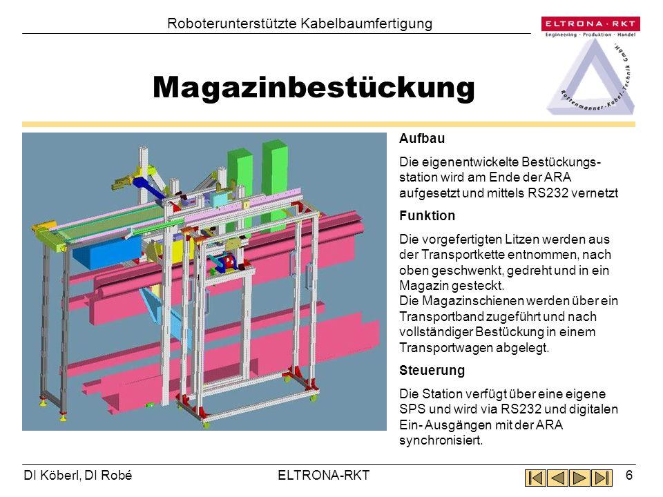 Magazinbestückung Roboterunterstützte Kabelbaumfertigung Aufbau