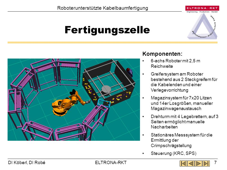 Fertigungszelle Komponenten: Roboterunterstützte Kabelbaumfertigung