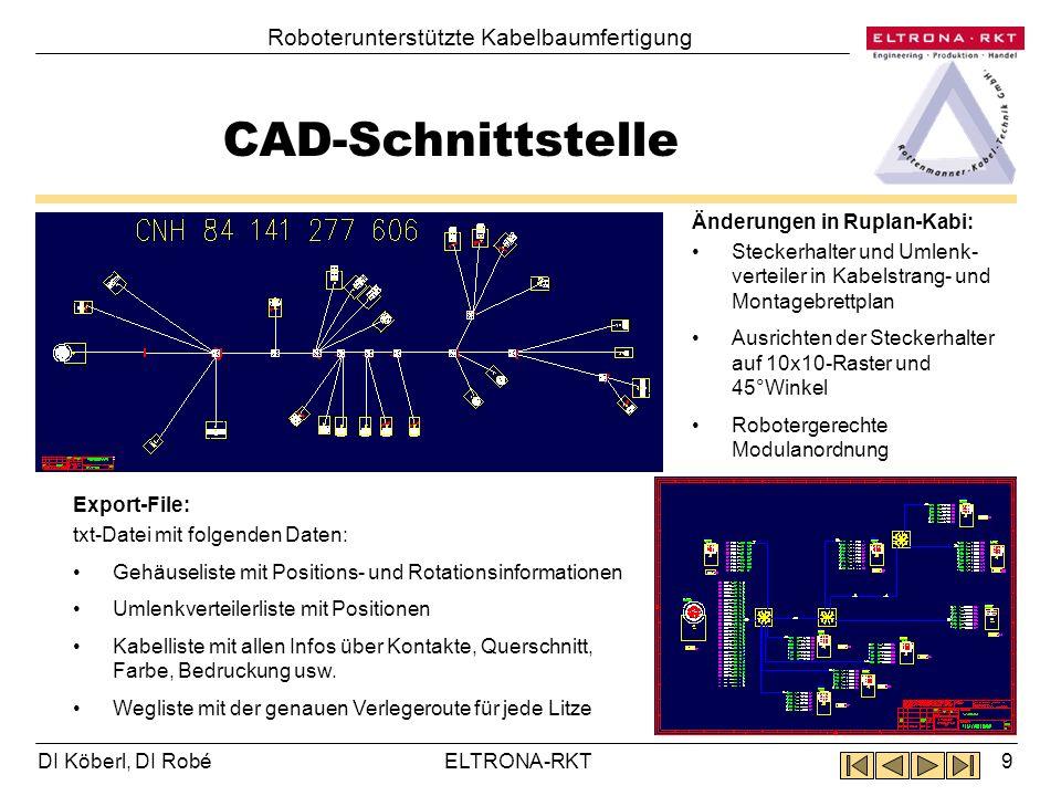 CAD-Schnittstelle Roboterunterstützte Kabelbaumfertigung