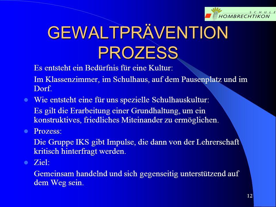 GEWALTPRÄVENTION PROZESS