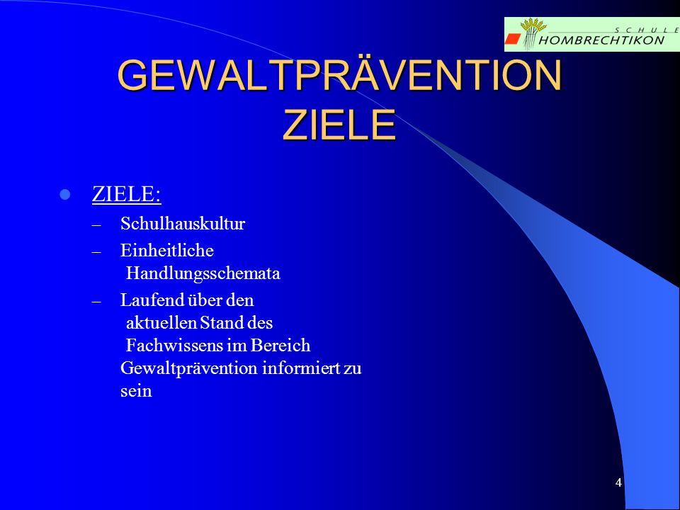 GEWALTPRÄVENTION ZIELE