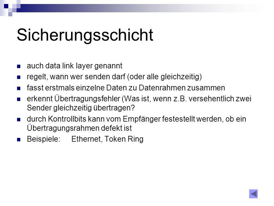 Sicherungsschicht auch data link layer genannt