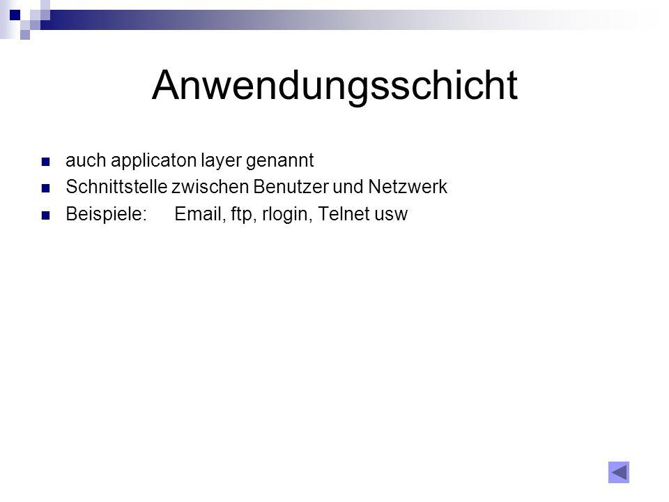 Anwendungsschicht auch applicaton layer genannt