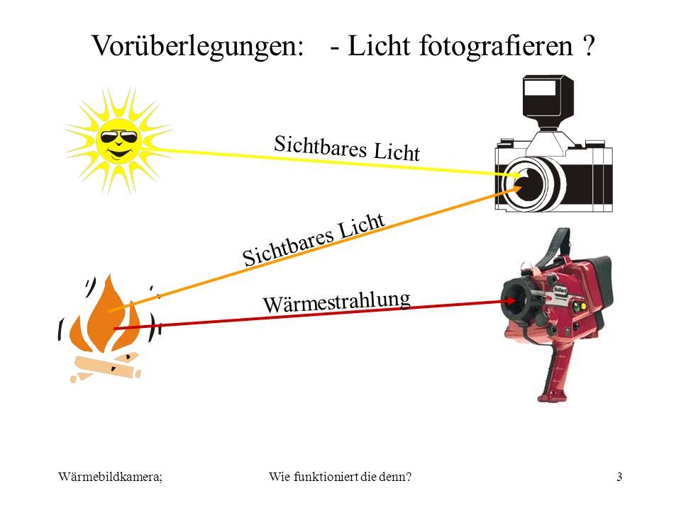 Vorüberlegungen: - Licht fotografieren