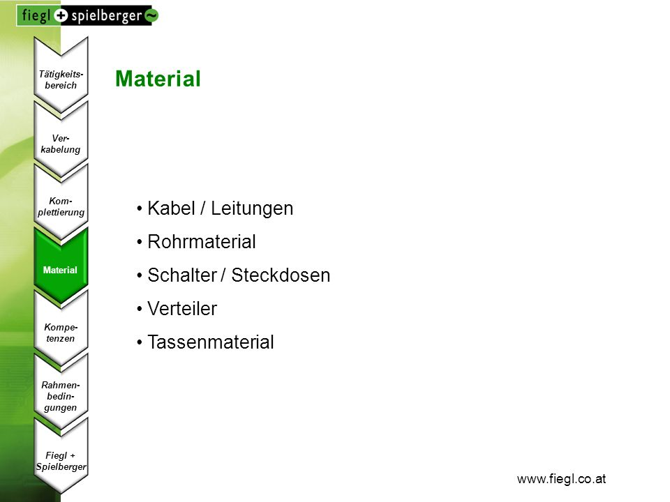 Material Kabel / Leitungen Rohrmaterial Schalter / Steckdosen
