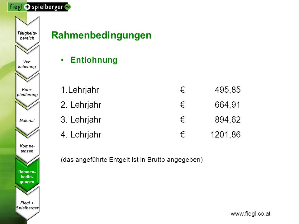 Rahmenbedingungen Entlohnung Lehrjahr € 495,85 Lehrjahr € 664,91