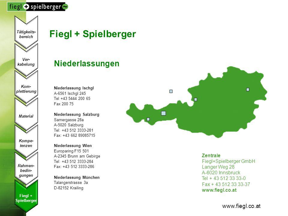 Fiegl + Spielberger Niederlassungen www.fiegl.co.at Zentrale