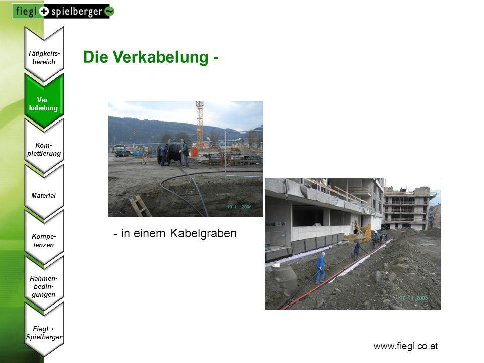 Die Verkabelung - in einem Kabelgraben www.fiegl.co.at Tätigkeits-