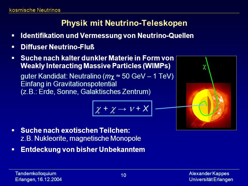 Physik mit Neutrino-Teleskopen