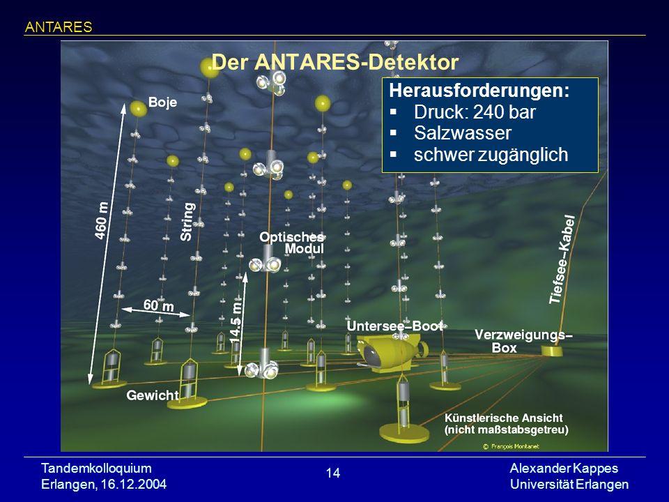 Der ANTARES-Detektor Herausforderungen: Druck: 240 bar Salzwasser