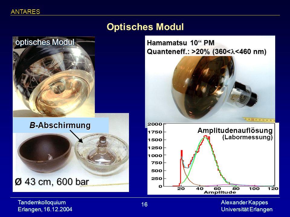 ø 43 cm, 600 bar Optisches Modul optisches Modul B-Abschirmung