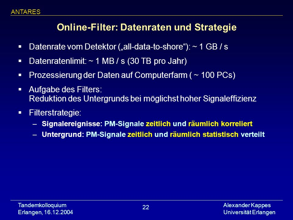 Online-Filter: Datenraten und Strategie