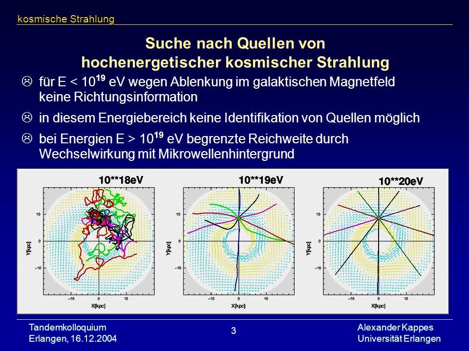 Suche nach Quellen von hochenergetischer kosmischer Strahlung