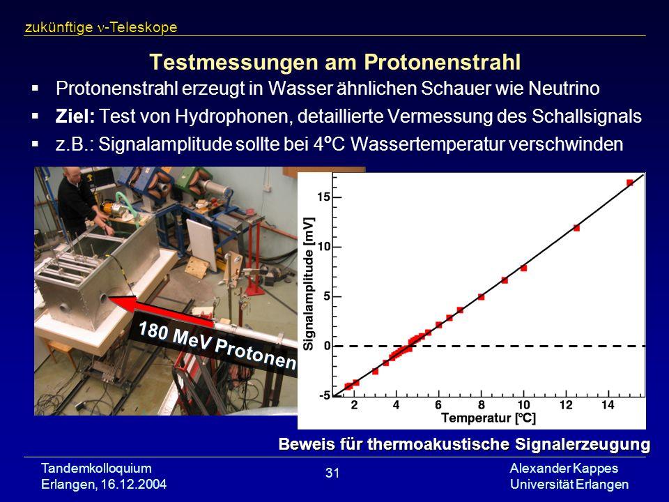 Testmessungen am Protonenstrahl