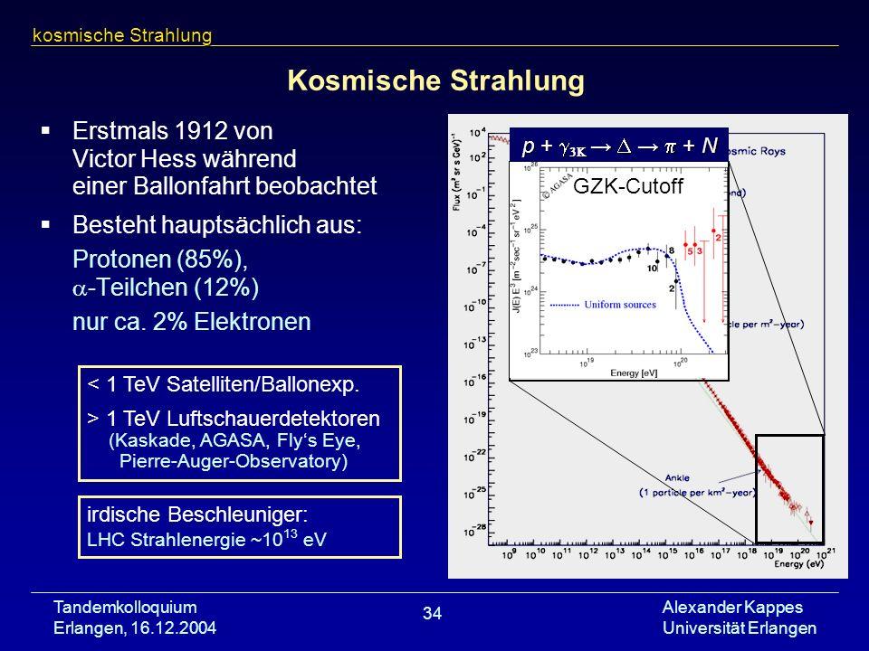kosmische Strahlung Kosmische Strahlung. Erstmals 1912 von Victor Hess während einer Ballonfahrt beobachtet.