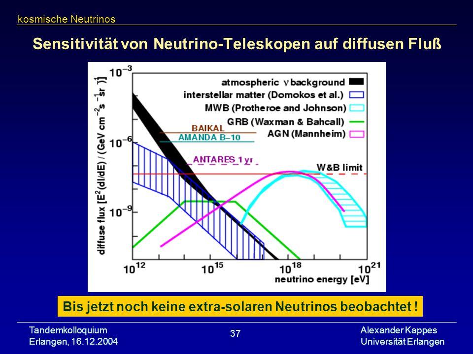 Sensitivität von Neutrino-Teleskopen auf diffusen Fluß