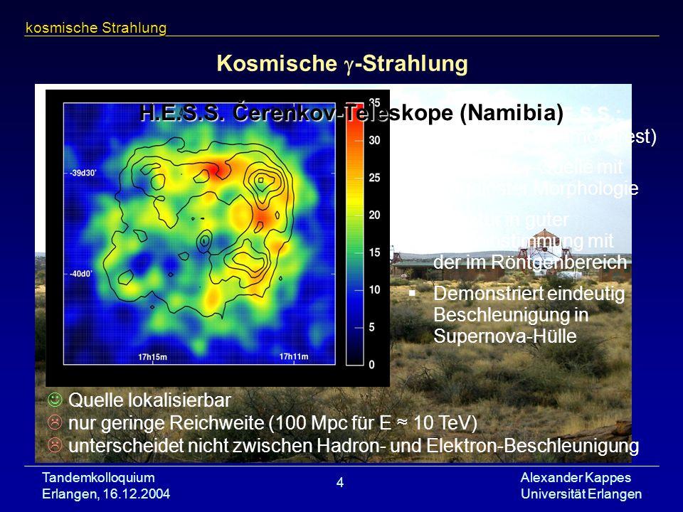 Kosmische g-Strahlung