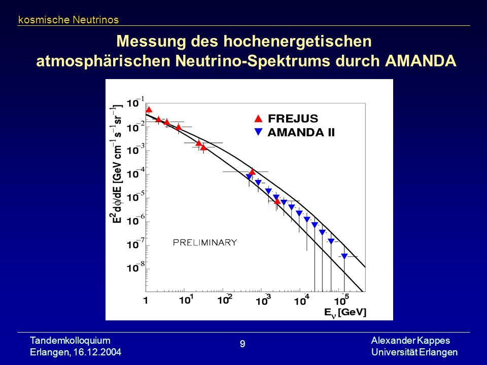 kosmische Neutrinos Messung des hochenergetischen atmosphärischen Neutrino-Spektrums durch AMANDA.