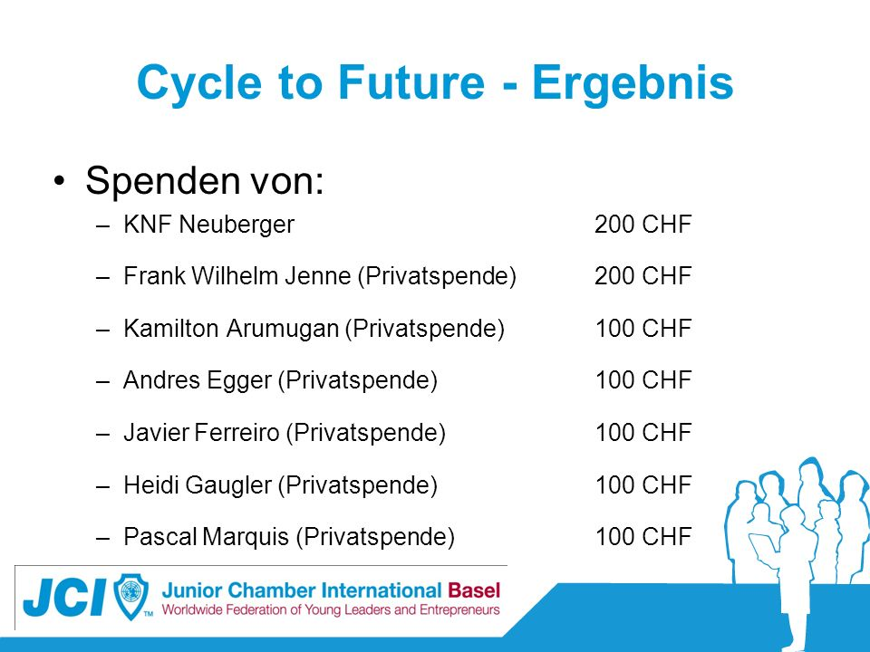 Cycle to Future - Ergebnis
