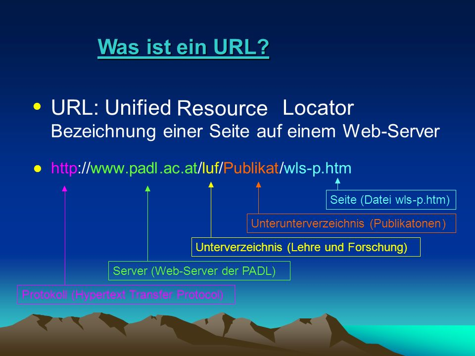 Was ist ein URL URL: Unified Resource Locator