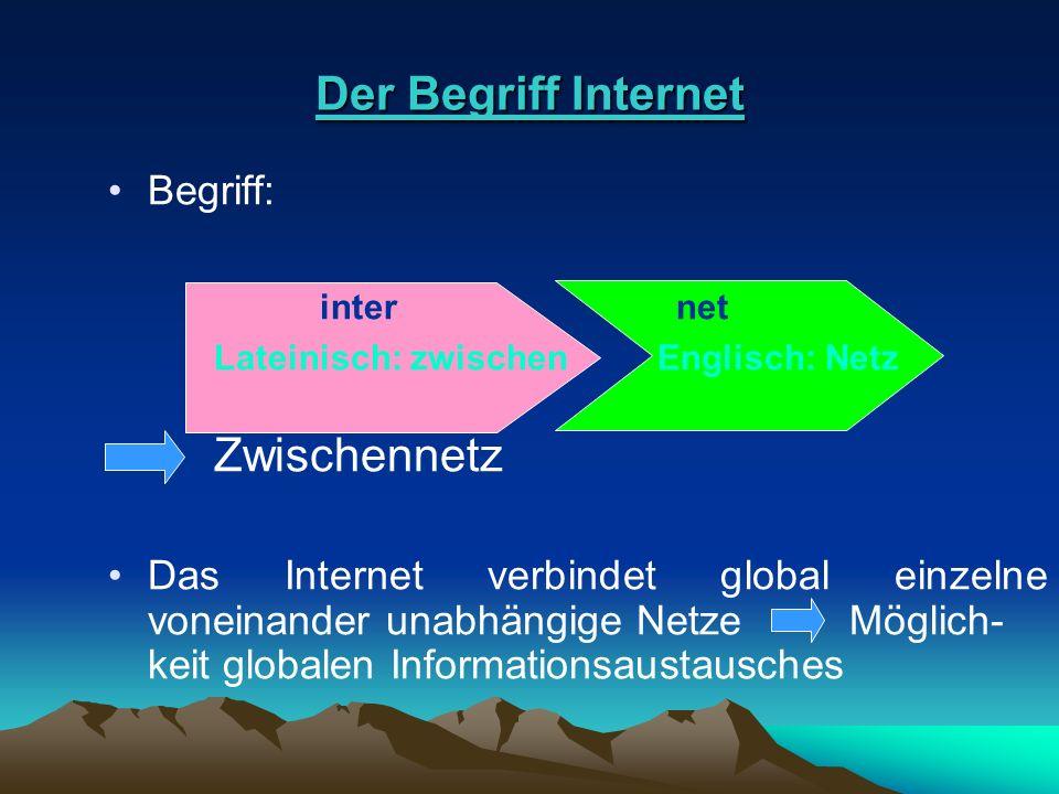 inter net Lateinisch: zwischen Englisch: Netz Zwischennetz