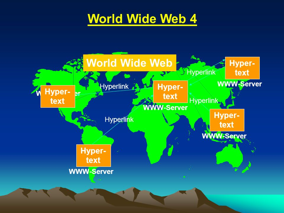 World Wide Web 4 WWW-Server Hyper-text Hyperlink World Wide Web