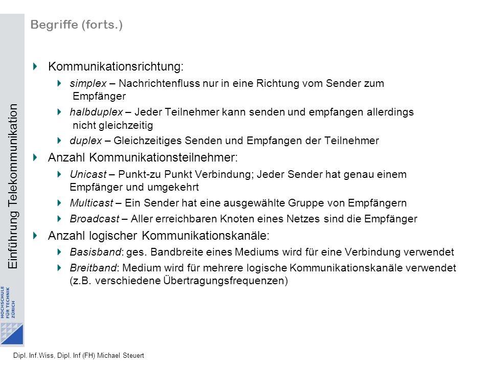 Kommunikationsrichtung: