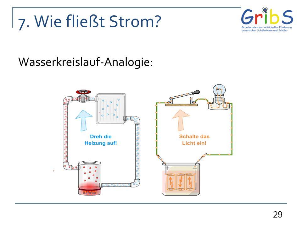 7. Wie fließt Strom Wasserkreislauf-Analogie: