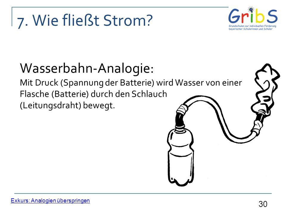 7. Wie fließt Strom Wasserbahn-Analogie: