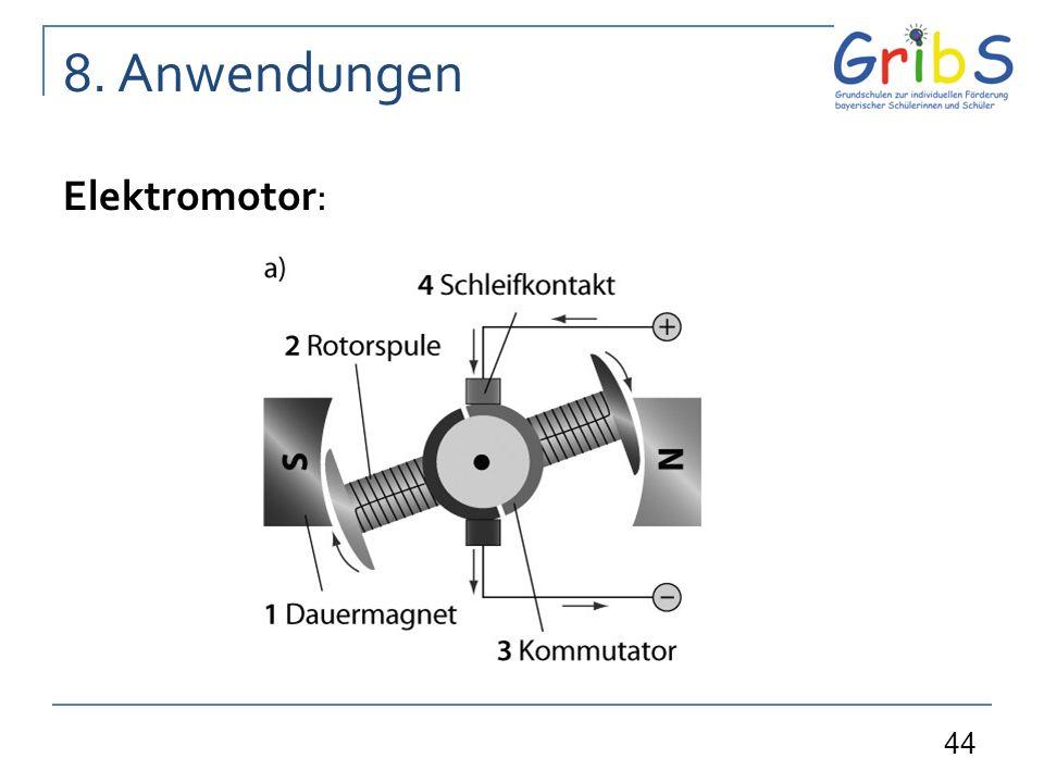 8. Anwendungen Elektromotor: