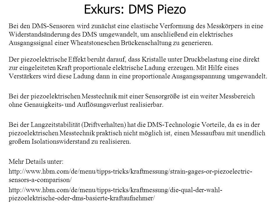 Exkurs: DMS Piezo