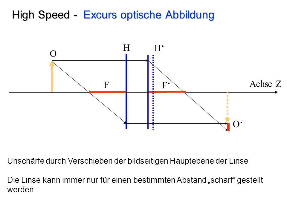 High Speed - Excurs optische Abbildung