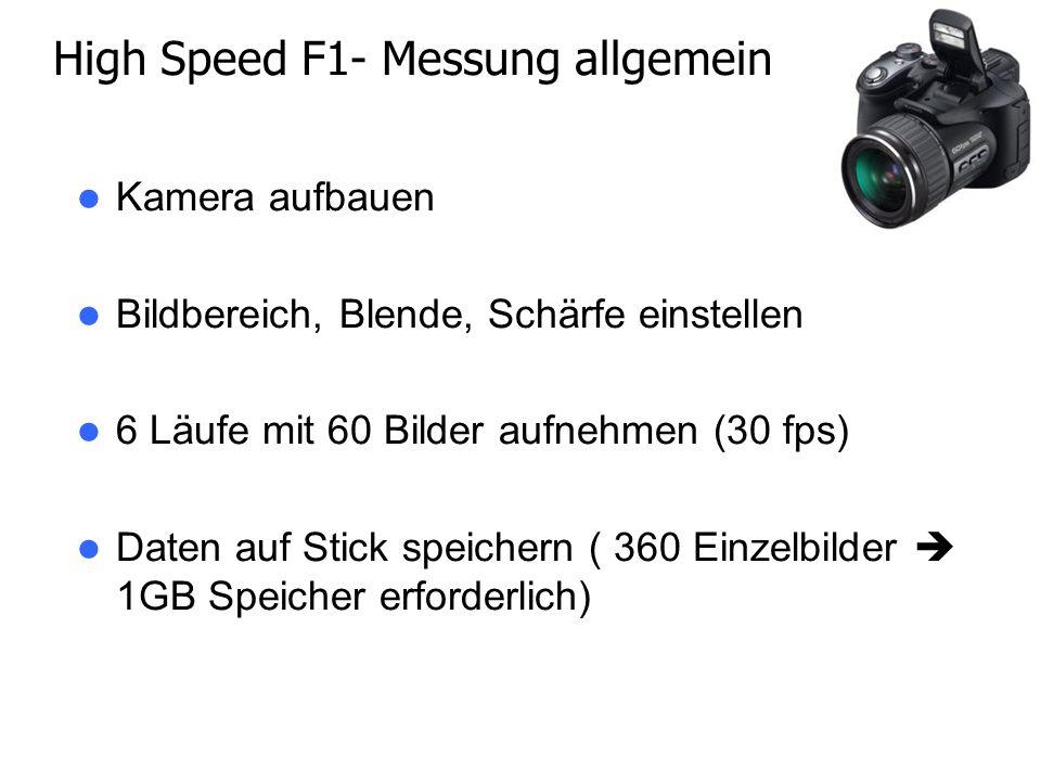 High Speed F1- Messung allgemein