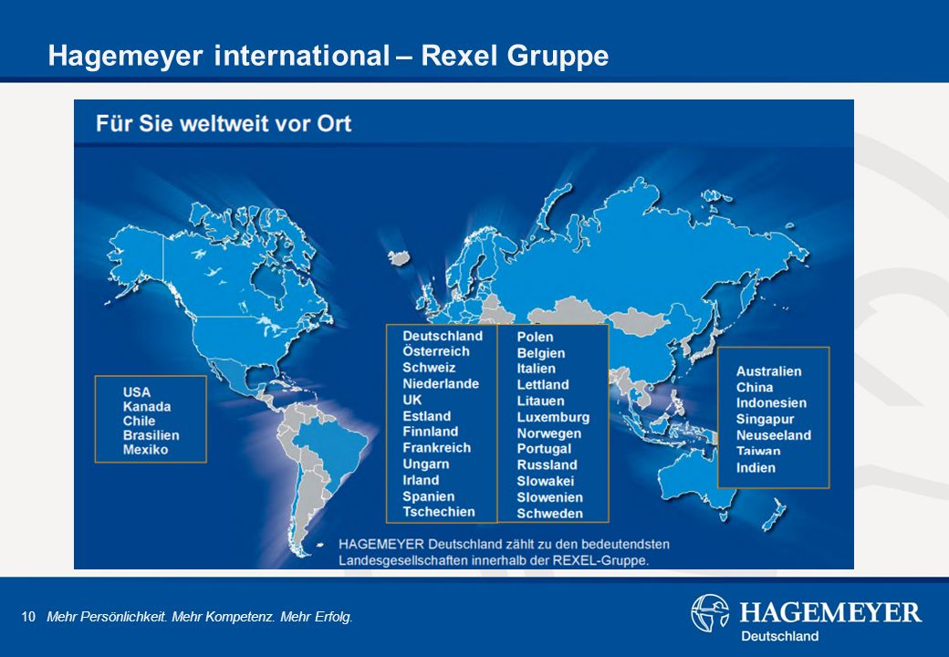 Hagemeyer international – Rexel Gruppe