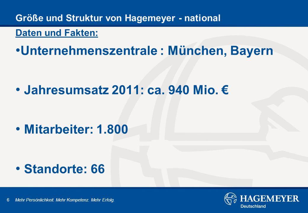 Größe und Struktur von Hagemeyer - national