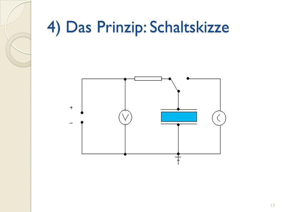 4) Das Prinzip: Schaltskizze