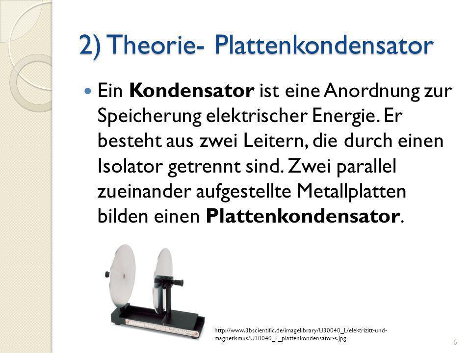 2) Theorie- Plattenkondensator