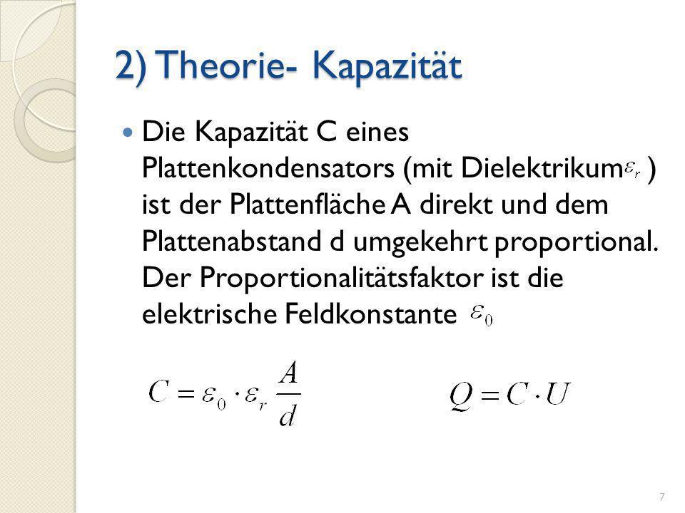 2) Theorie- Kapazität