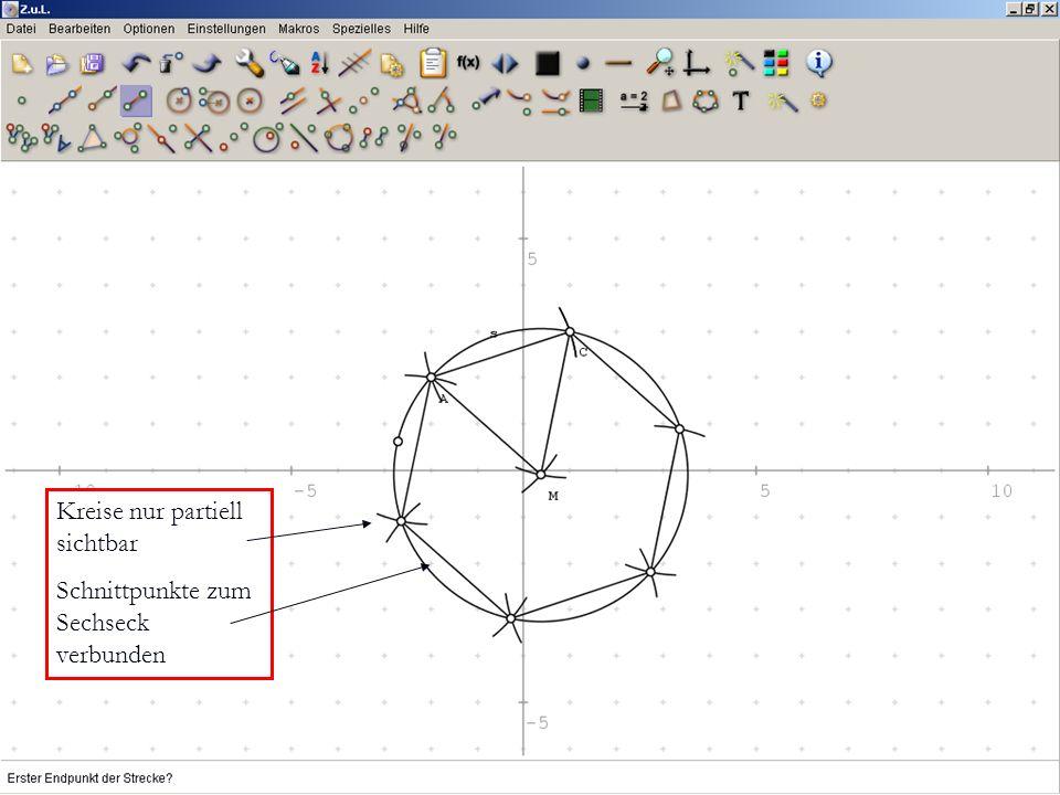 Kreise nur partiell sichtbar