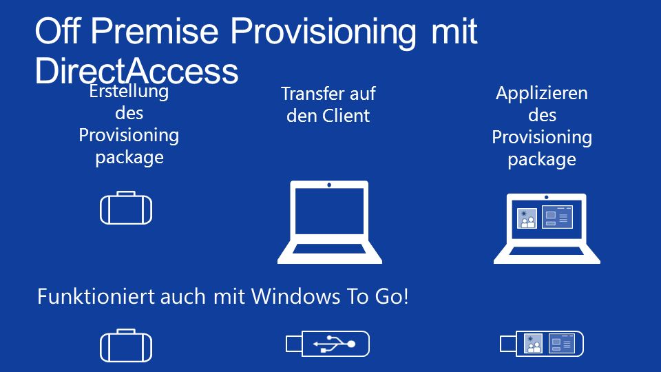 Off Premise Provisioning mit DirectAccess