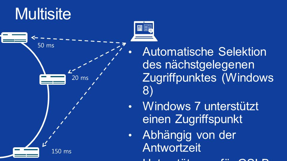 Multisite 50 ms. Automatische Selektion des nächstgelegenen Zugriffpunktes (Windows 8) Windows 7 unterstützt einen Zugriffspunkt.