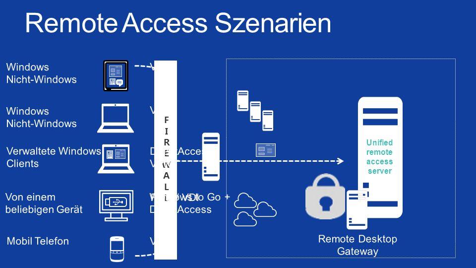Remote Access Szenarien
