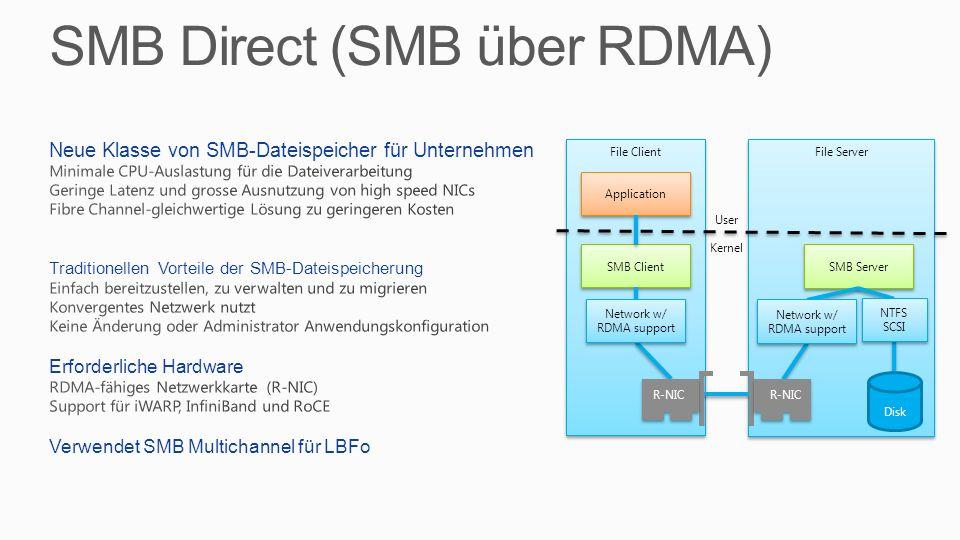 SMB Direct (SMB über RDMA)