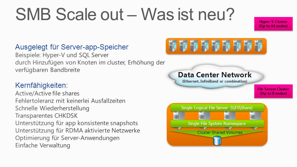 SMB Scale out – Was ist neu