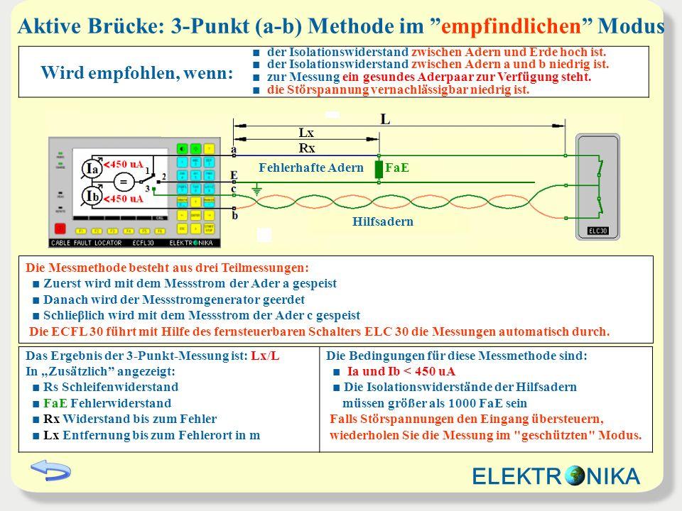 Aktive Brücke: 3-Punkt (a-b) Methode im empfindlichen Modus